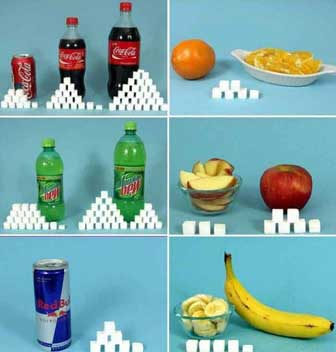 Se sevrer du sucre